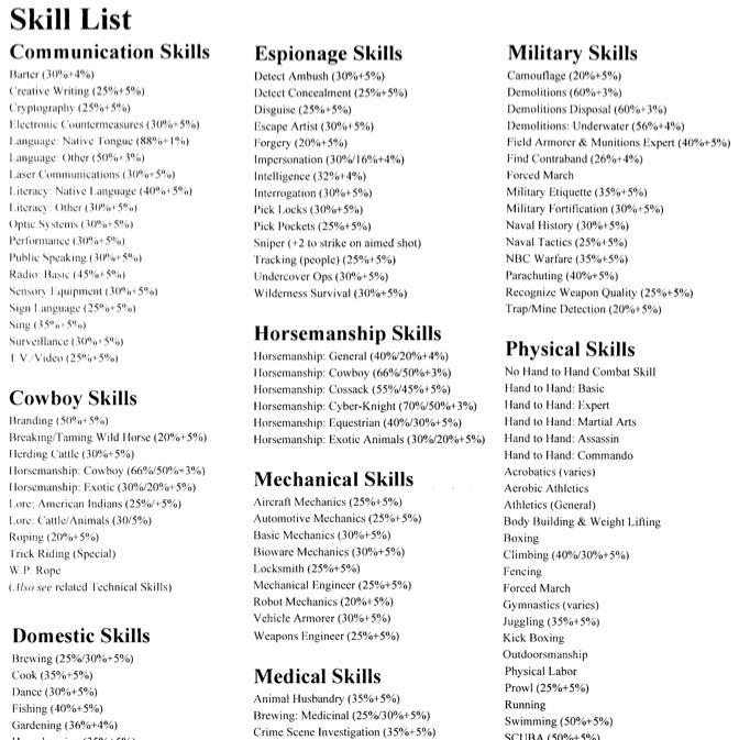 Ein Auszug aus der Fertigkeitenliste
