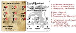 Alle Werte im Überblick – Einheitskarte typischer Ritter. (Fanwerk)